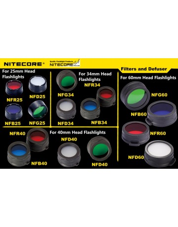 Nitecore 25.4mm Filter: Green